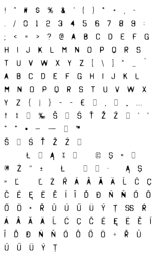 Mapa fontu Octin Spraypaint