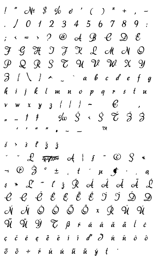 Mapa fontu akaDora