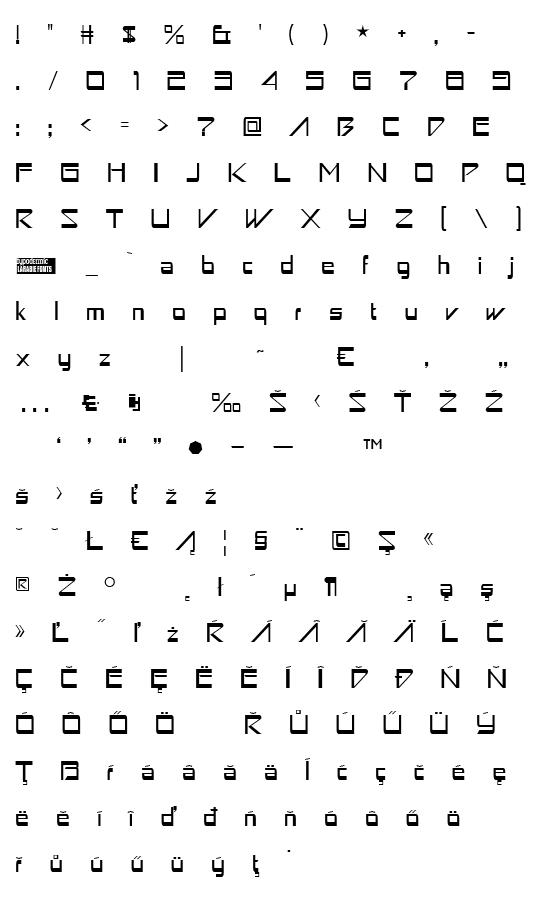 Mapa fontu Astron Boy