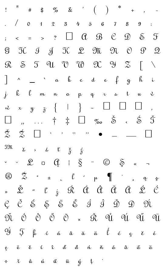 Mapa fontu Linus