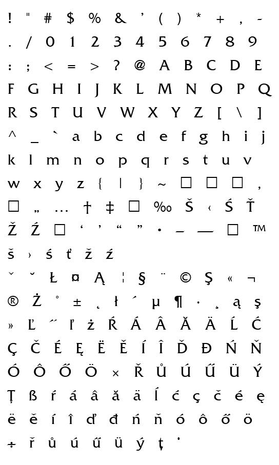 Mapa fontu France