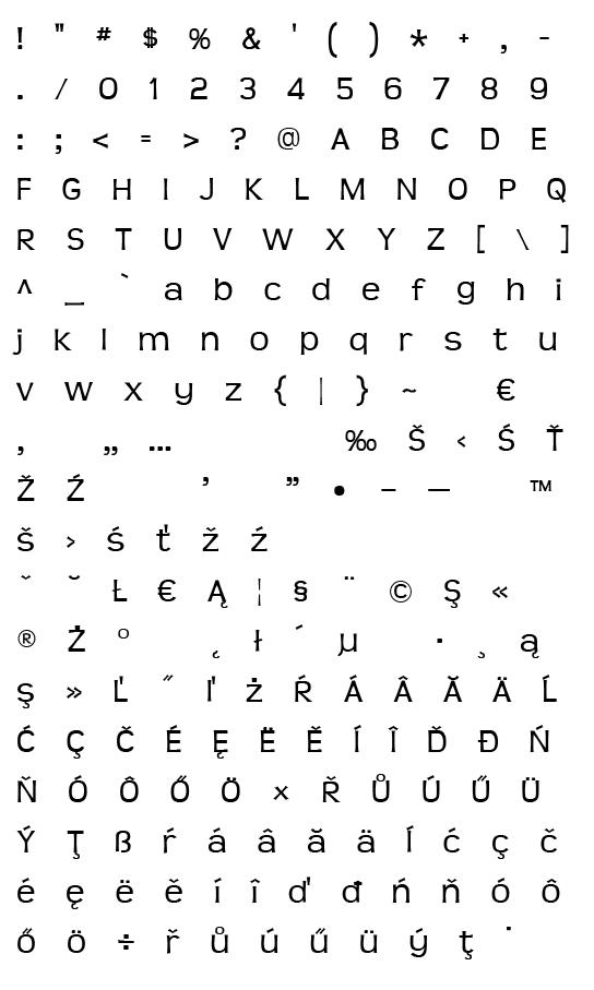 Mapa fontu Teen