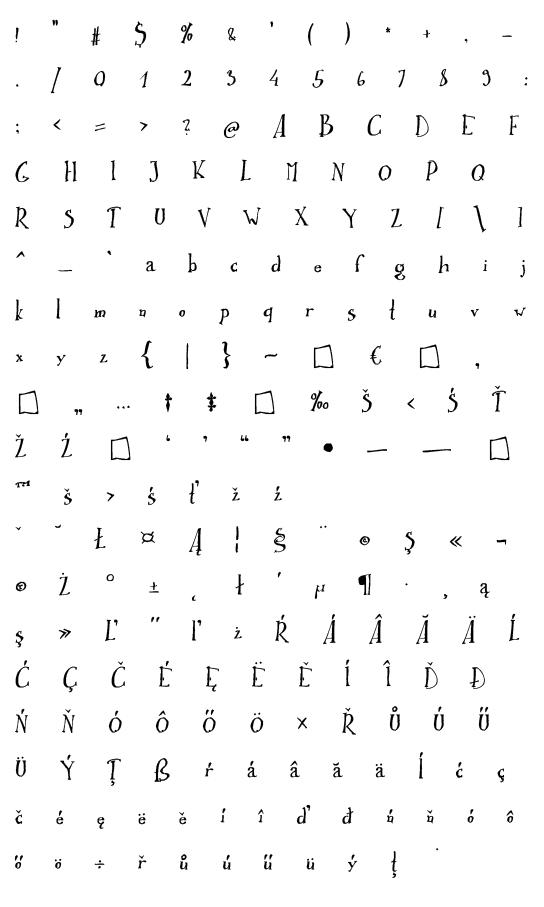 Mapa fontu Ikusuteito