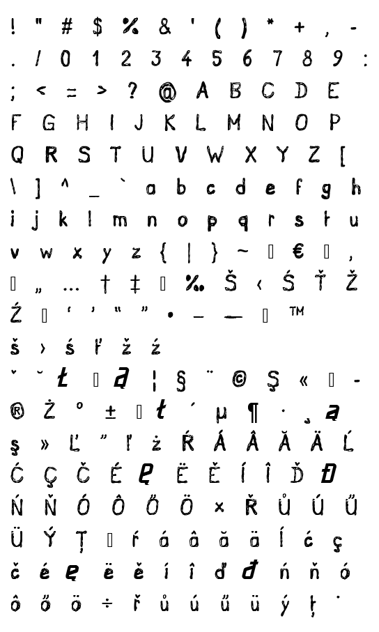 Mapa fontu Grutch Handed