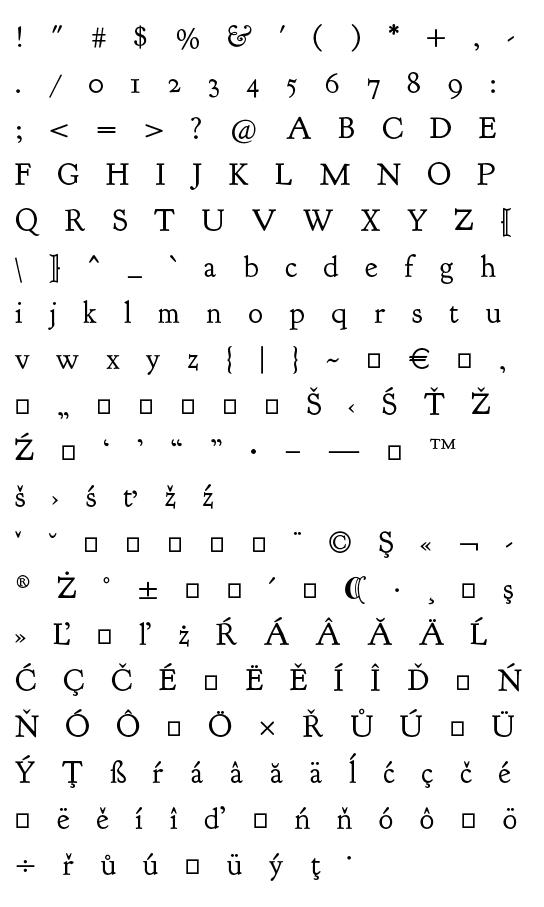 Mapa fontu Goudy Bookletter 1911