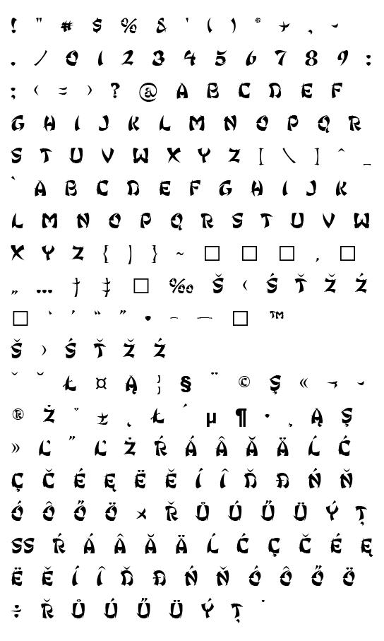 Mapa fontu Ginko