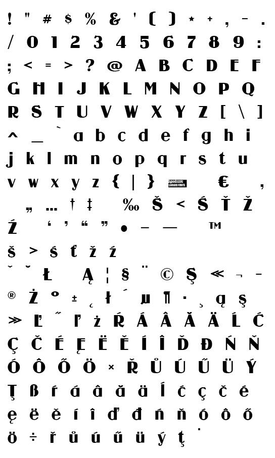 Mapa fontu Guanine