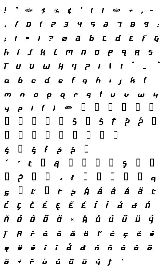 Mapa fontu Supersoulfighter