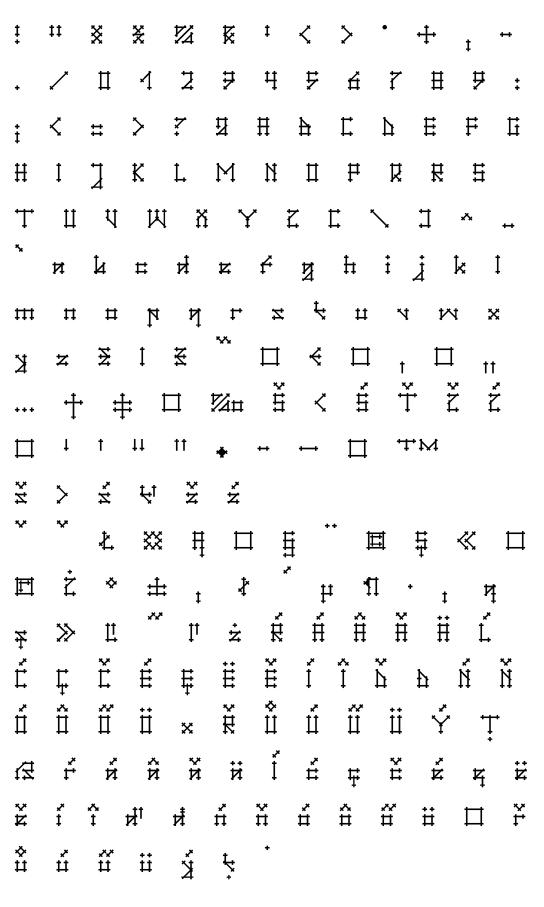 Mapa fontu Gotika