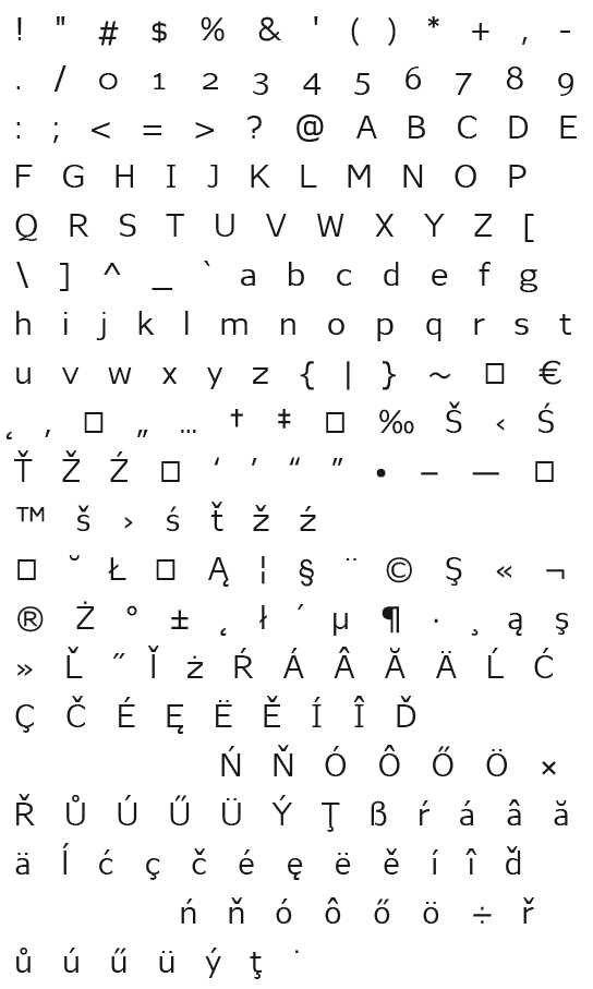 Mapa fontu Legendum