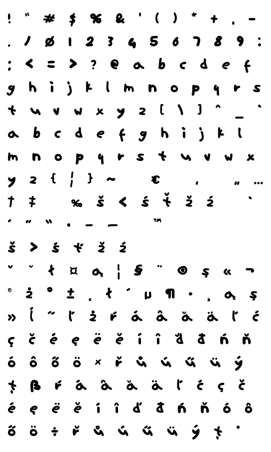 Mapa fontu Ninifont