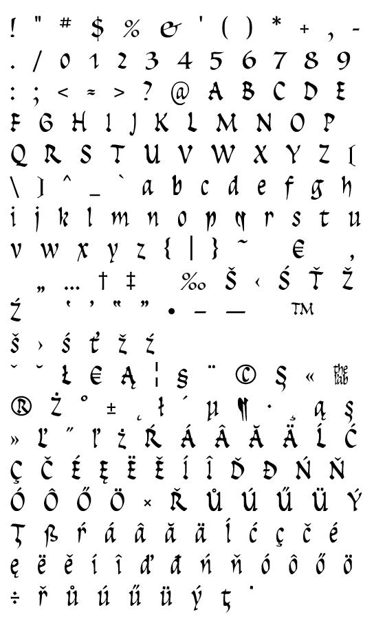 Mapa fontu Insula