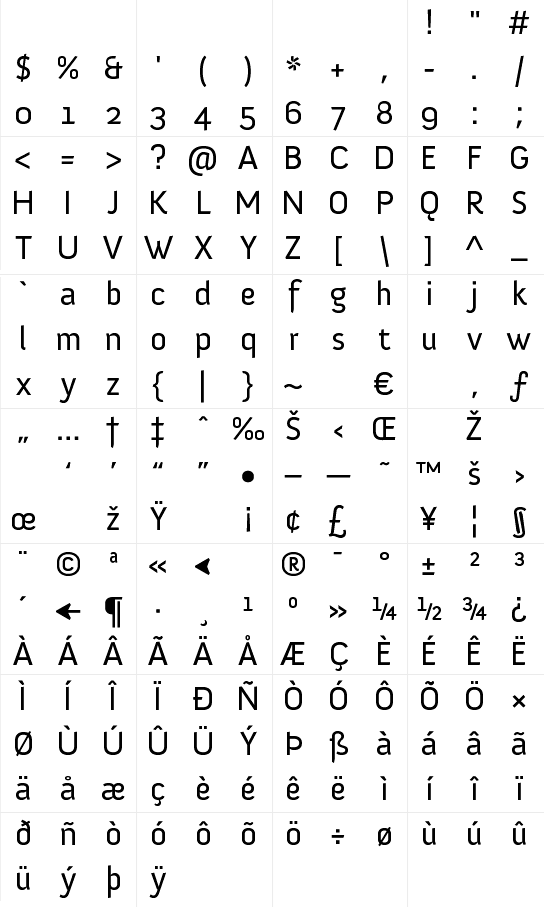 Mapa fontu Anivers