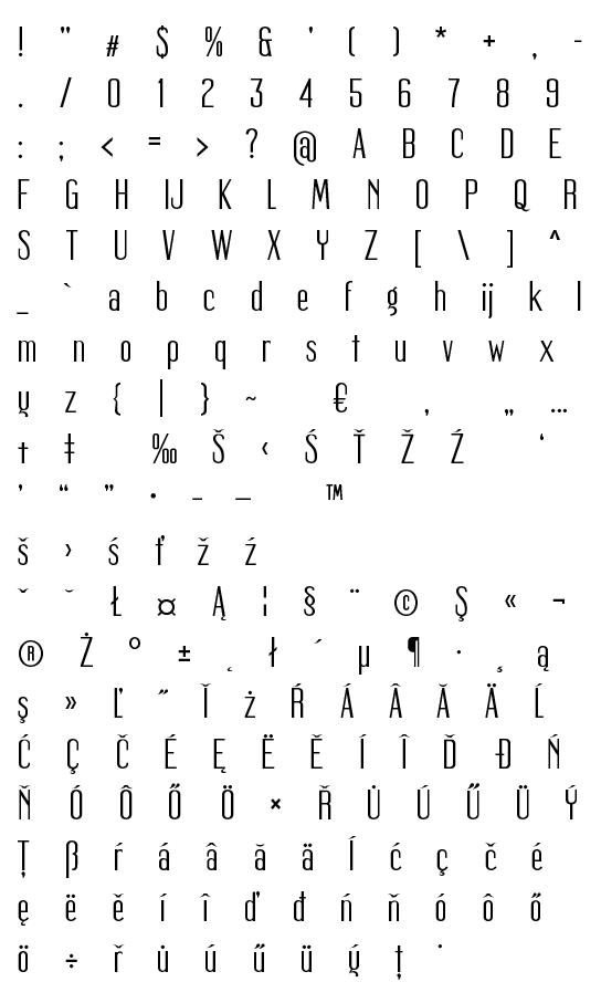 Mapa fontu Mager