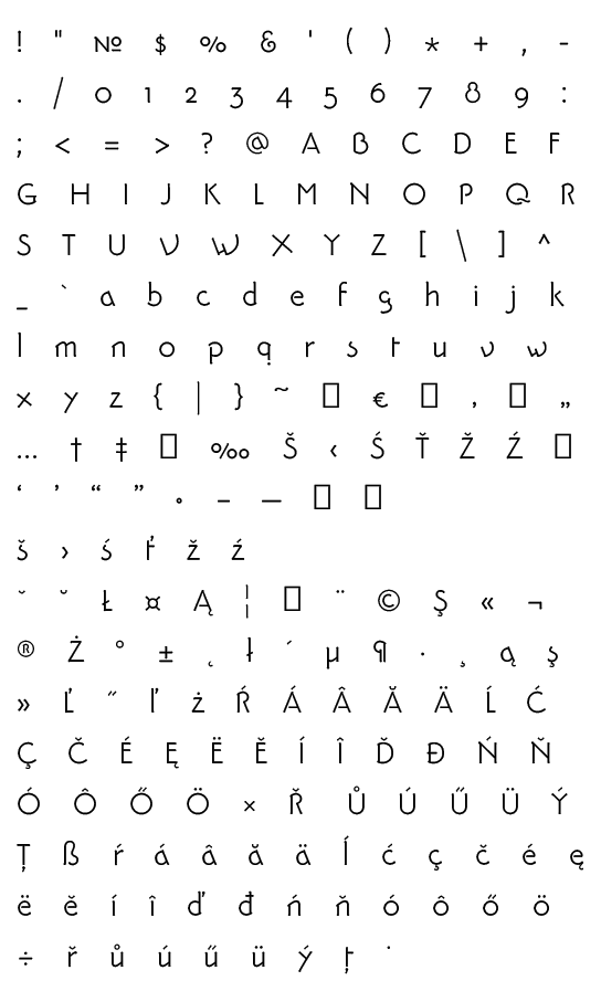 Mapa fontu Pyke's Peak Zero