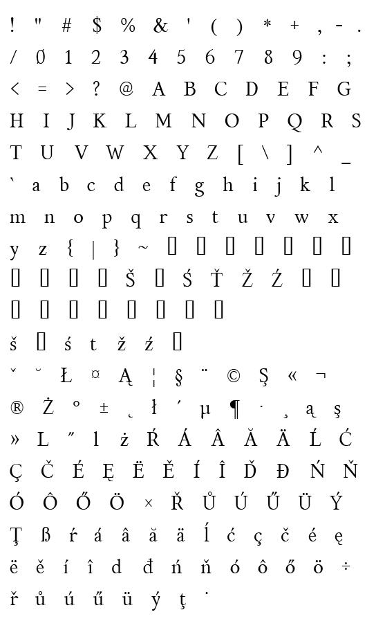 Mapa fontu Teamouse