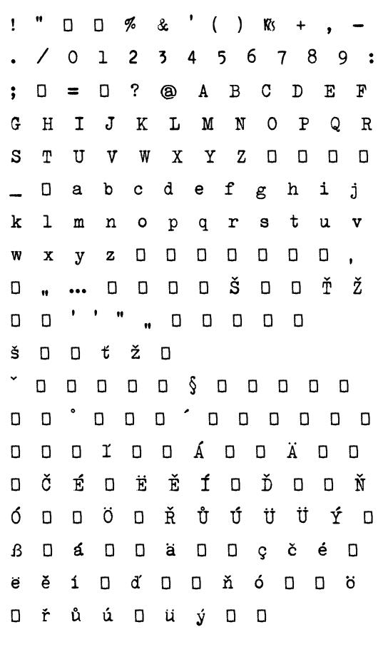 Mapa fontu Urania Czech