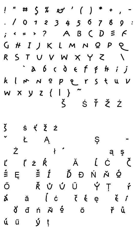 Mapa fontu Amazon (Jonas)