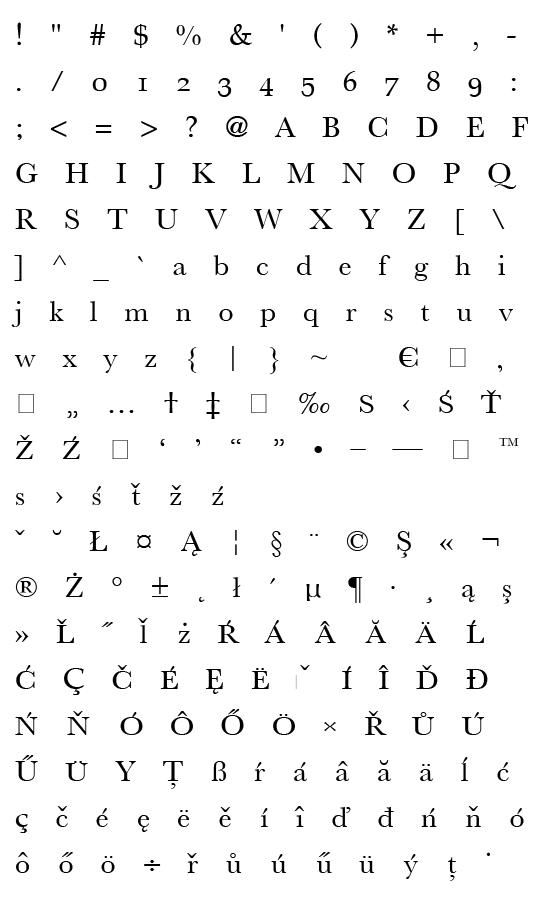 Mapa fontu Athena Unicode