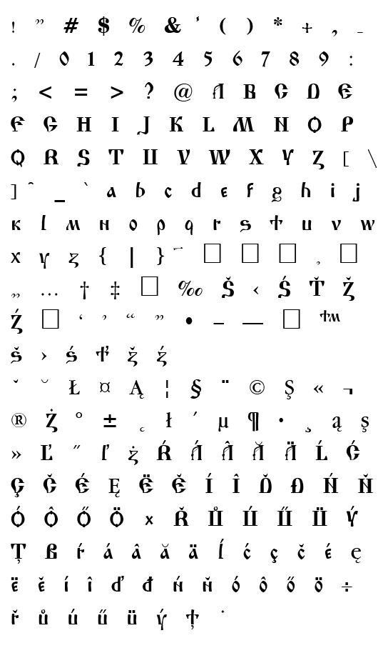 Mapa fontu Cyr-lat Csl Cz