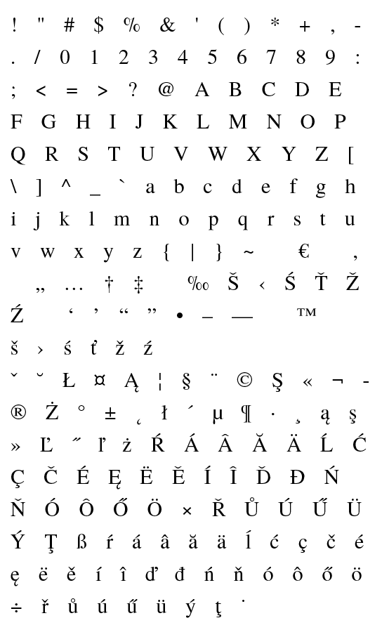 Mapa fontu TeX Gyre Termes