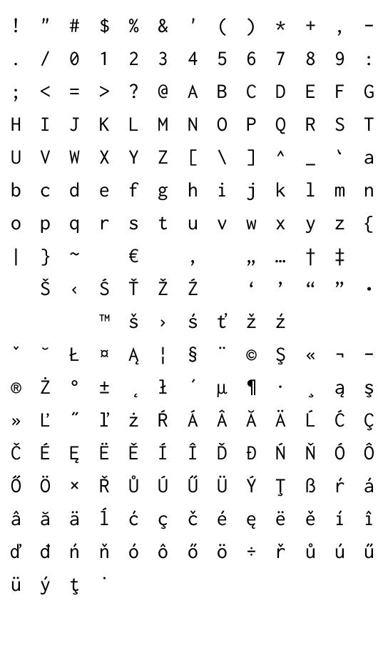 Mapa fontu Inconsolata
