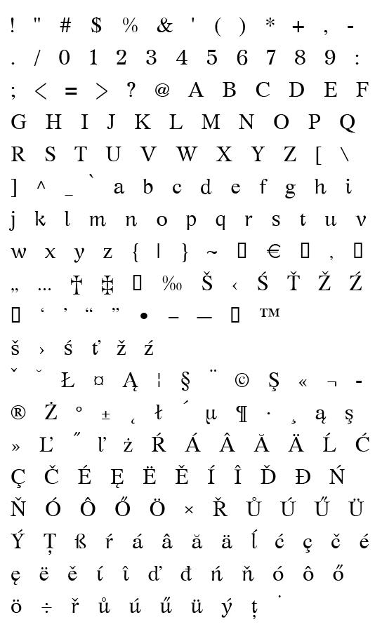 Mapa fontu GFS Artemisia