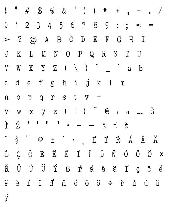 Mapa fontu Elegant Typewriter