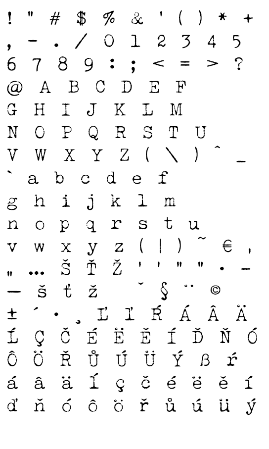 Mapa fontu Lucky Typewriter