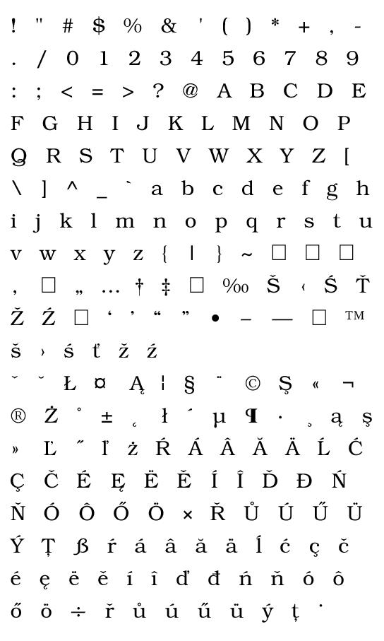 Mapa fontu Brooklyn