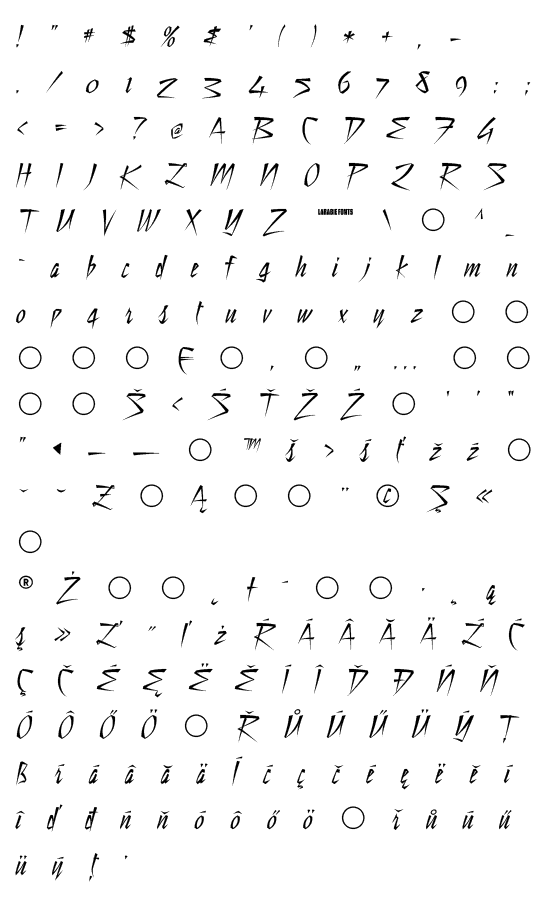 Mapa fontu Still Time