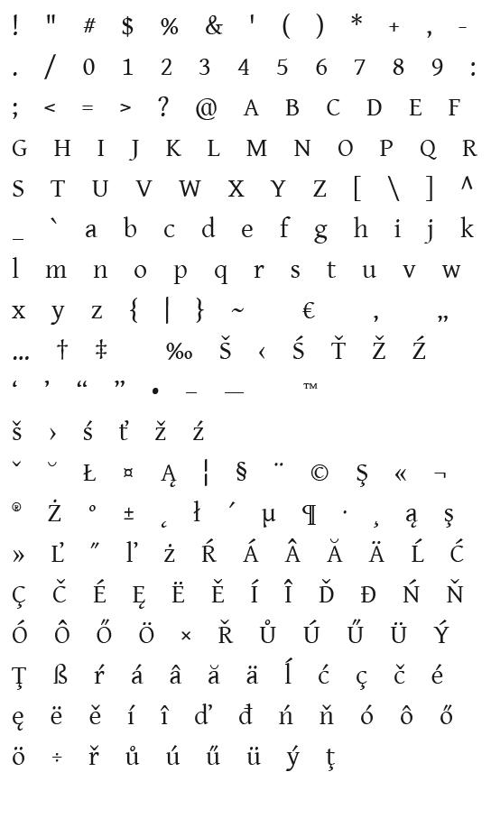 Mapa fontu Gentium