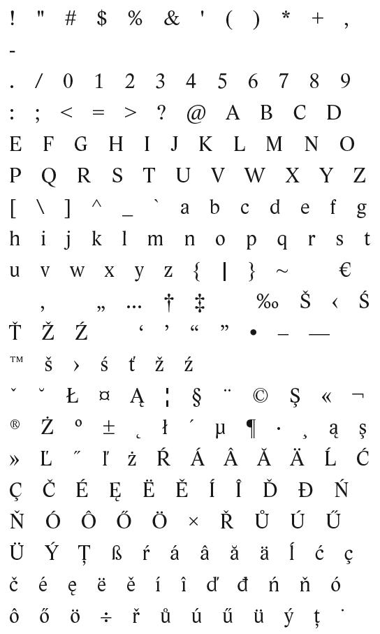Mapa fontu Lido STF