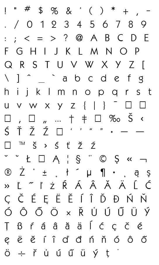 Mapa fontu Kabana