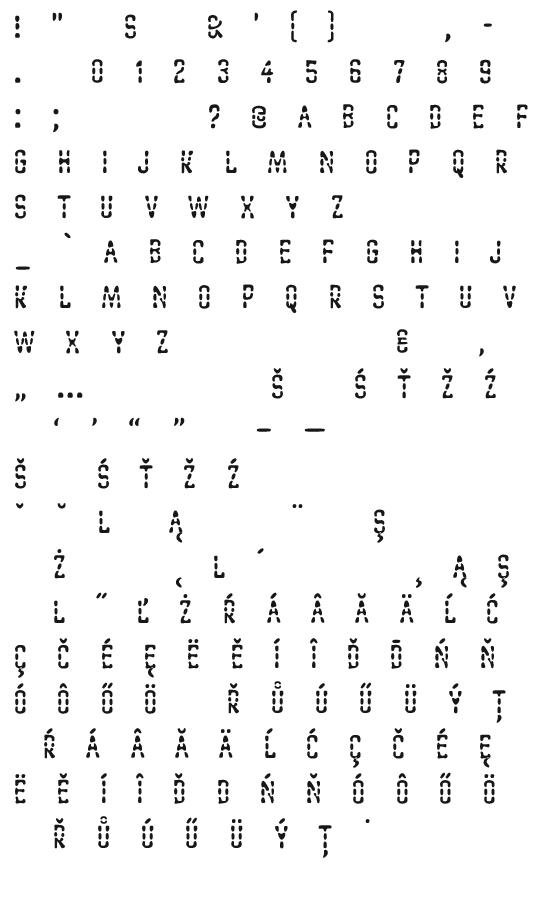 Mapa fontu Stencilul