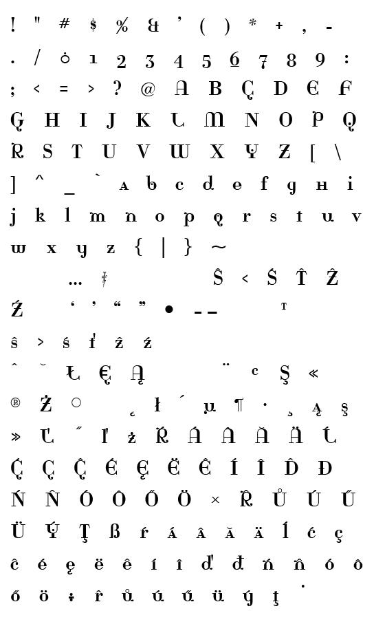 Mapa fontu Rina