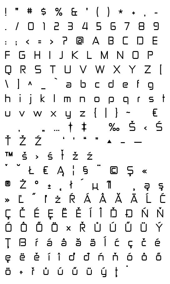 Mapa fontu Zekton