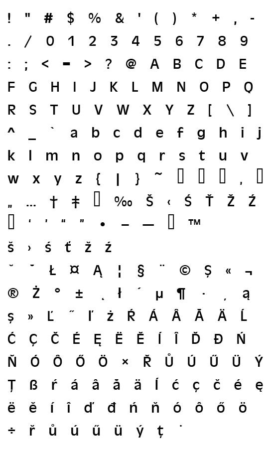 Mapa fontu Antigoni