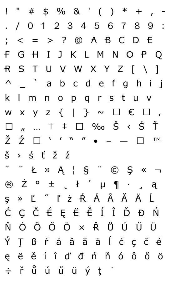Mapa fontu X360