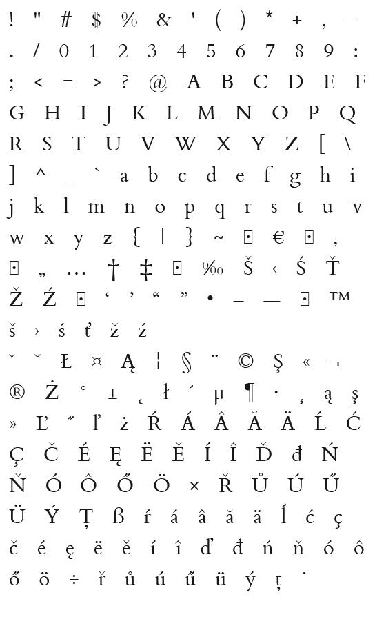 Mapa fontu Cardo