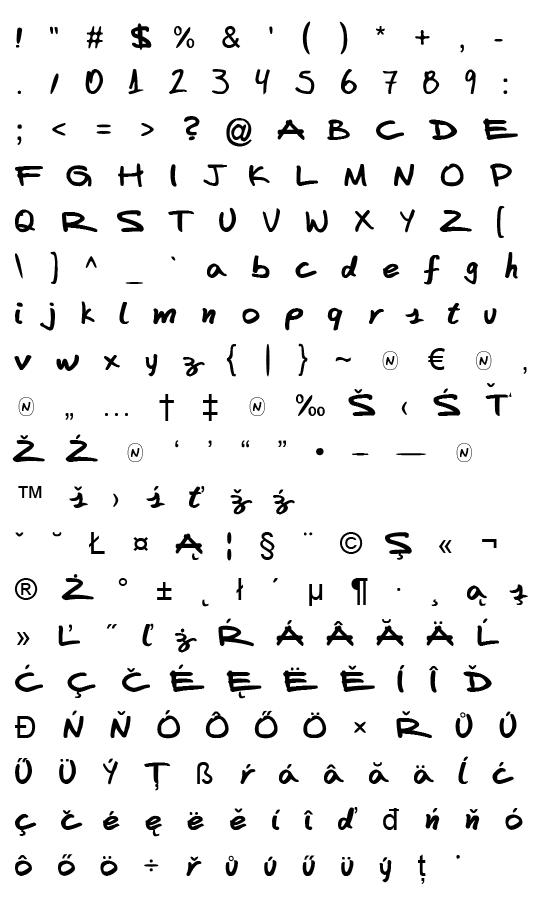 Mapa fontu Fafers Handwriting