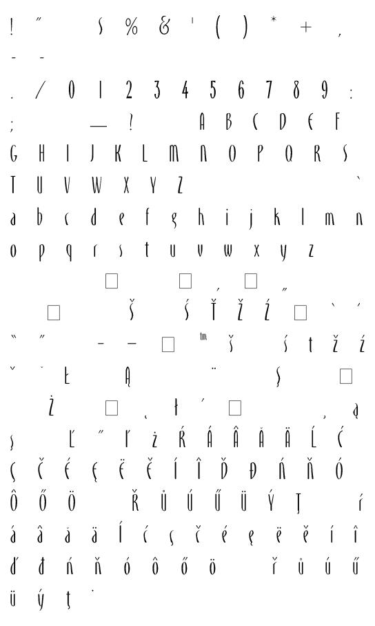 Mapa fontu Monika