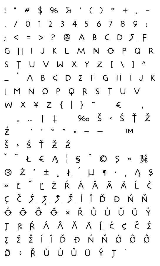 Mapa fontu Metrolox