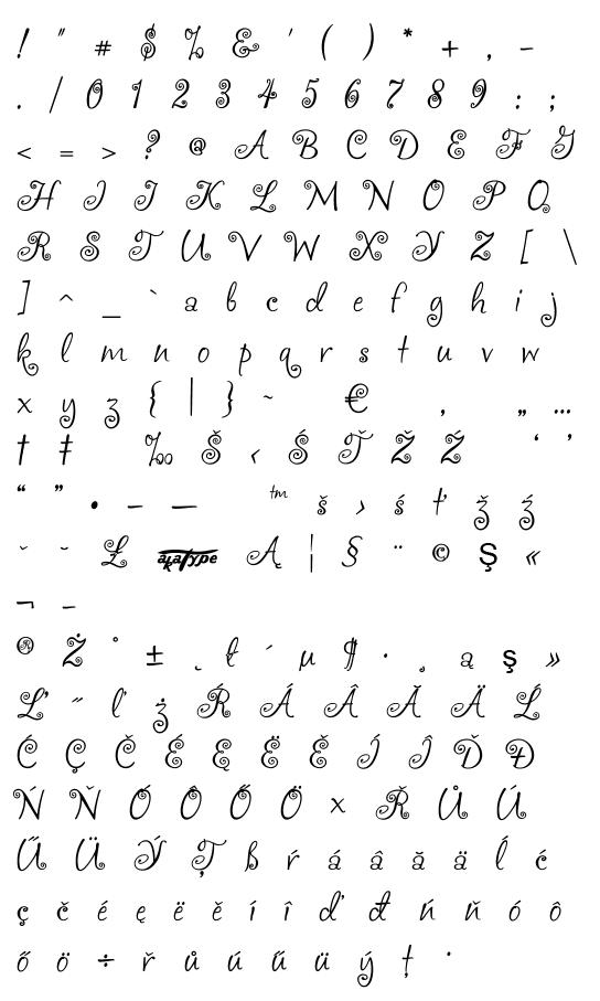 Mapa fontu akaFrivolity