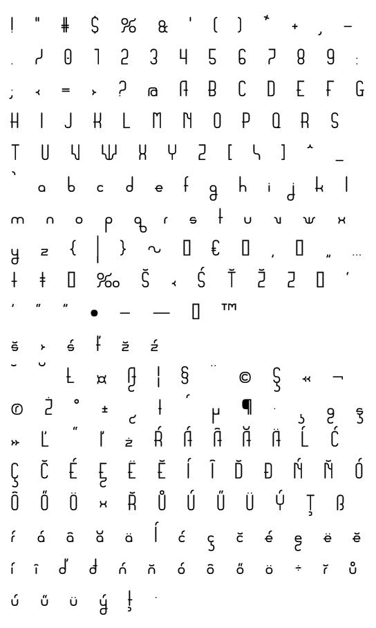 Mapa fontu Sanserifing