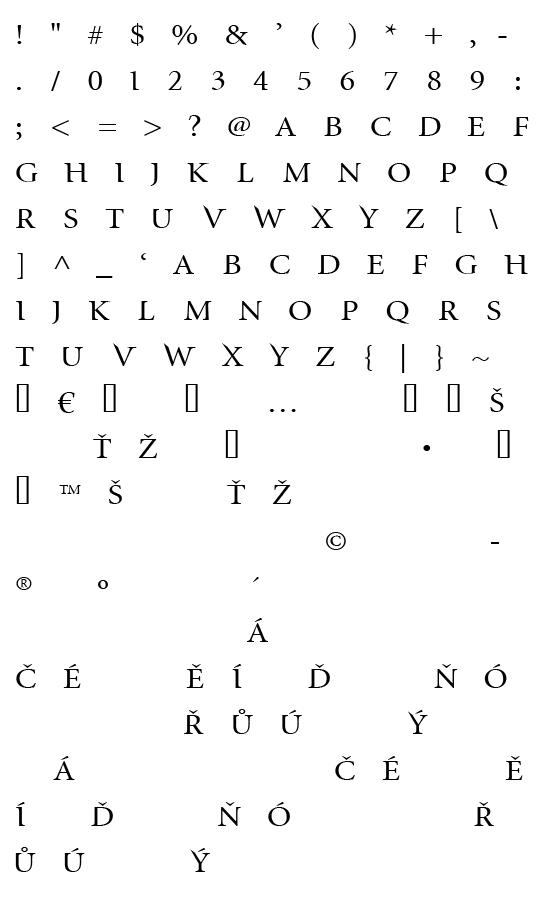 Mapa fontu InfraRed