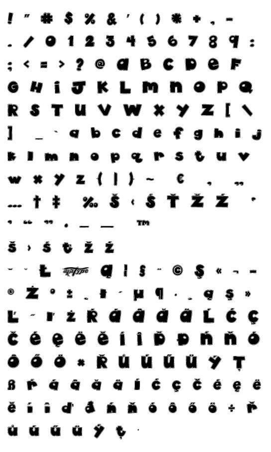Mapa fontu akaDylan