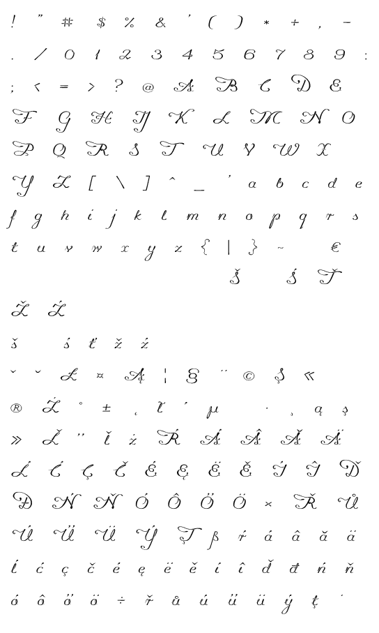 Mapa fontu Promocyja
