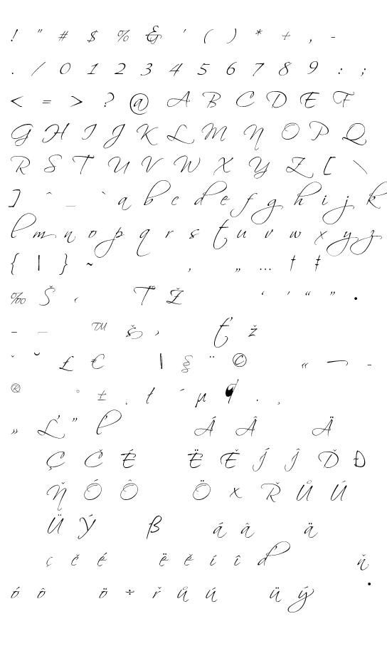 Mapa fontu Scriptina