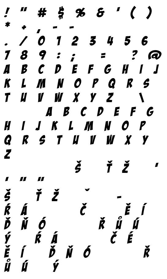 Mapa fontu Badaboom BB